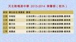 20140711-2013-2014awards_public-16