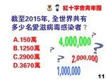 20161201-YU234_WAD2016_AIDS_QnA-011
